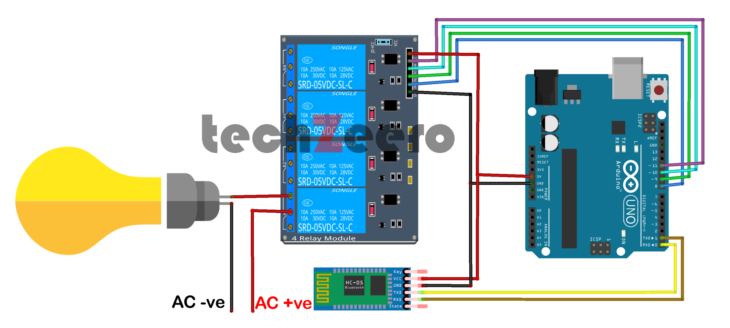 Circuit Diagram of Home Automation Using Arduino and Bluetooth