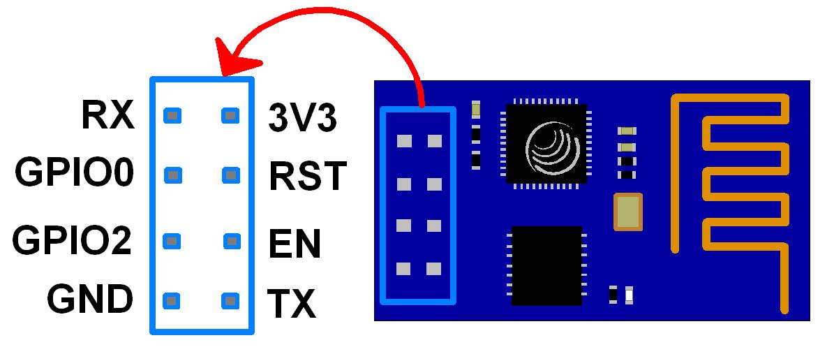 ESP8266 WIFI MODULE PINOUT