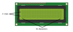 LCD Display 16×2 Module