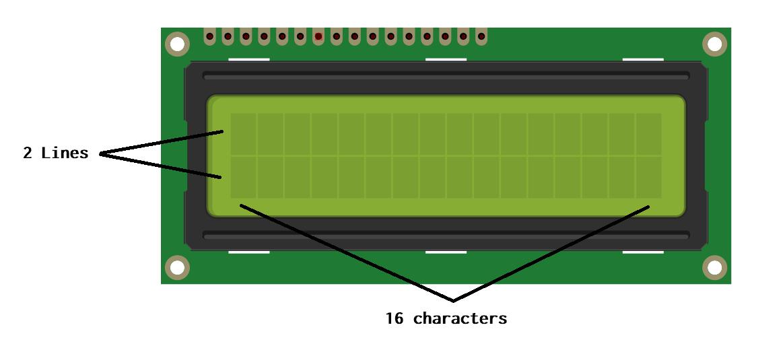 LCD DISPLAY 16X2 MODULE