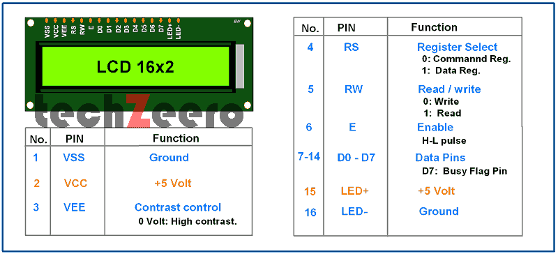 lcd display pinout