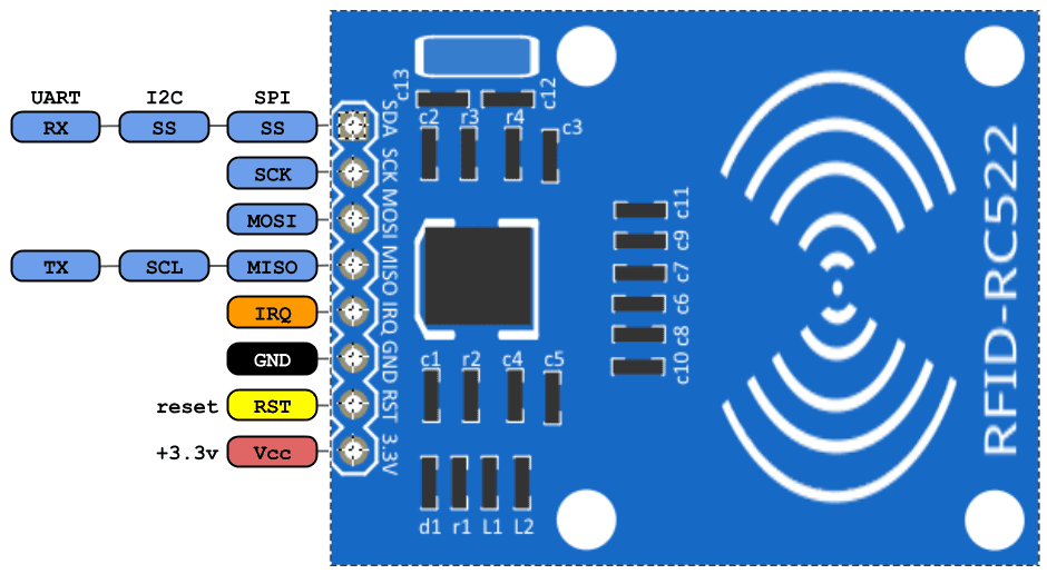 RFID Sensor Pinout
