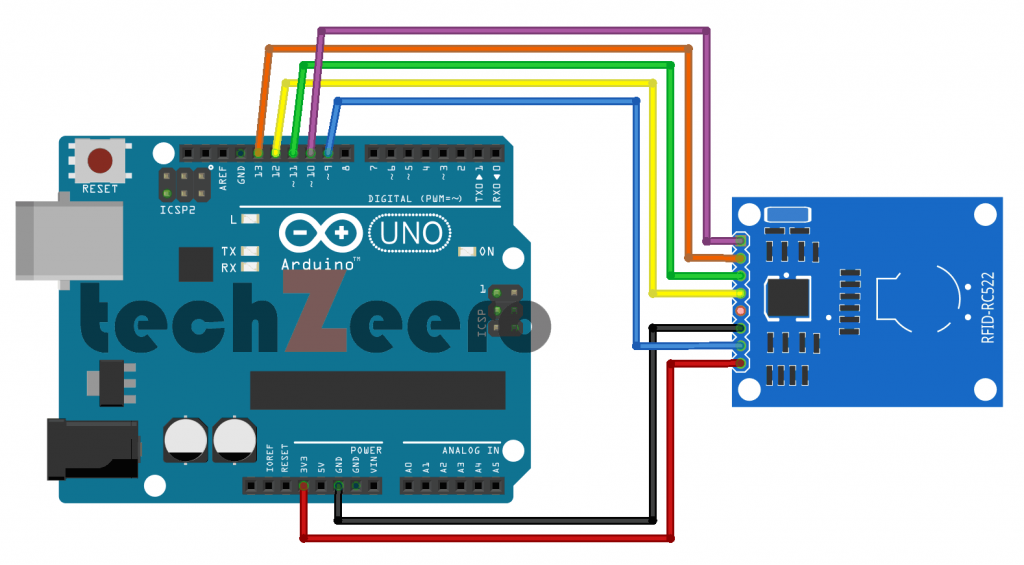 Circuit Diagram For Interfacing RFID with Arduino