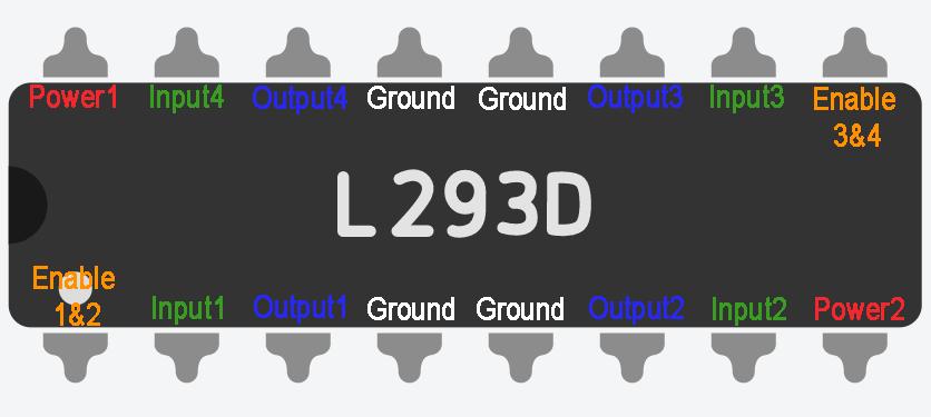 L293D H-Bridge IC