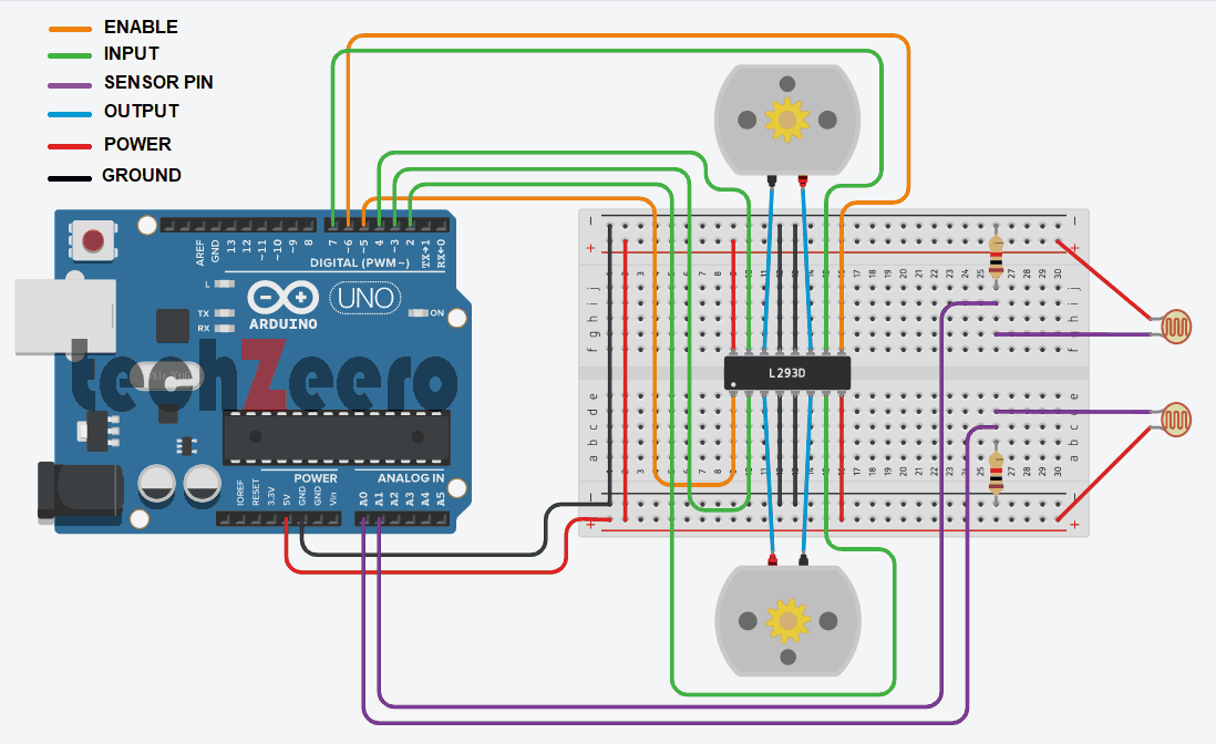 dc motor with arduino