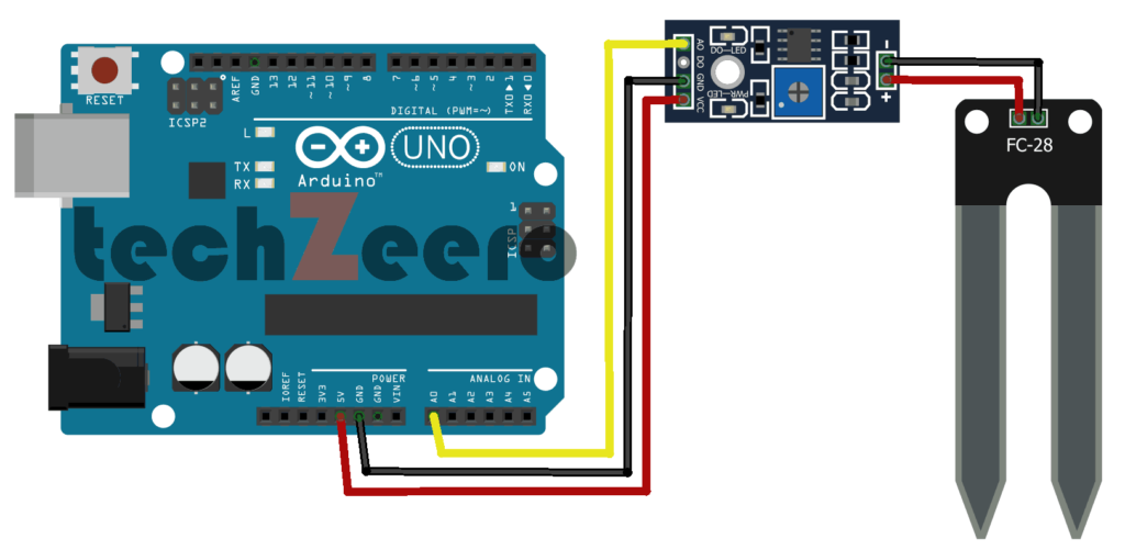 Interfacing Soil Moisture Sensor with Arduino using Analog Pin