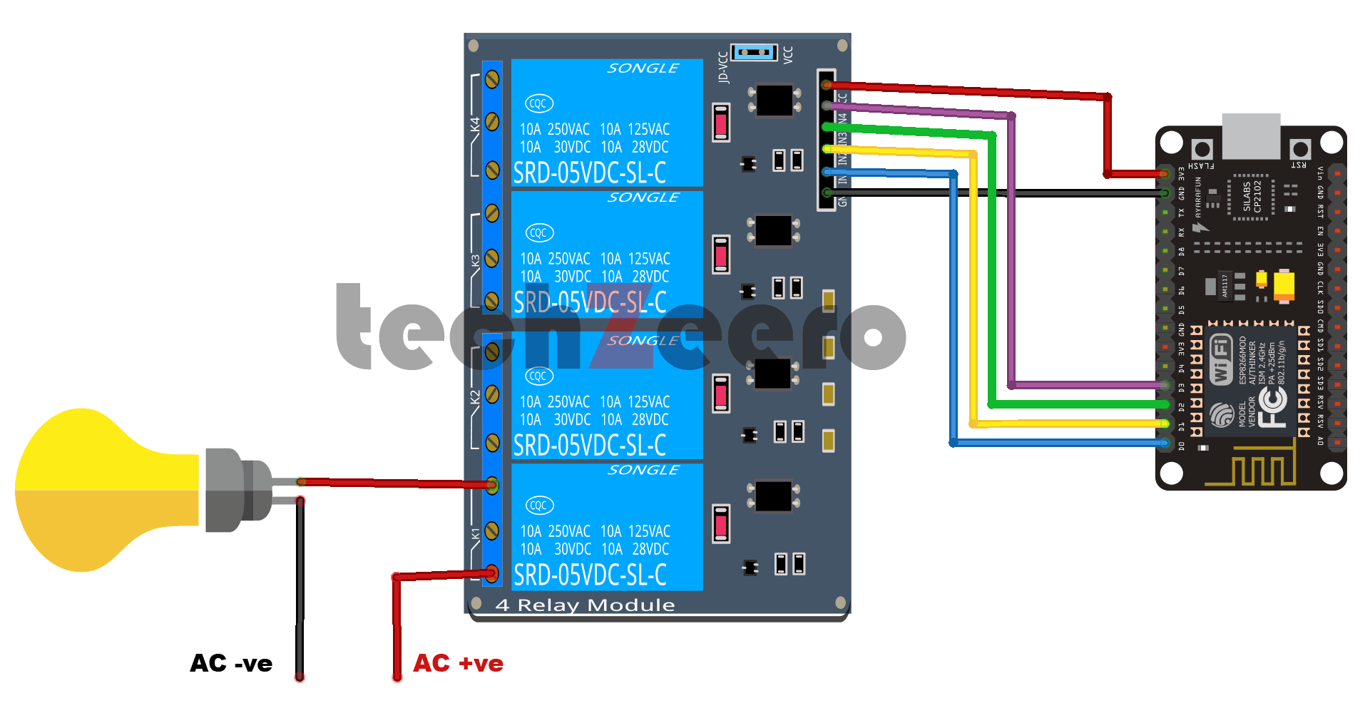 Circuit Diagram of NodeMCU with Relay Module home automation